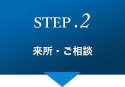 STEP.2 来所・ご相談